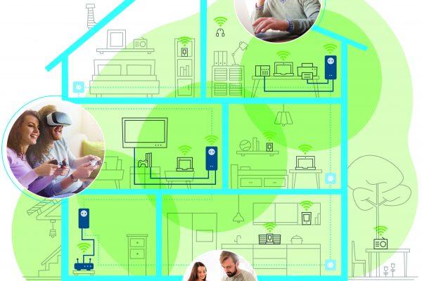devolo en Gigabit Access 2019: Claves para una mayor retención de clientes